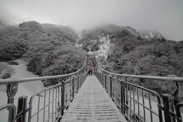 雪景色と橋